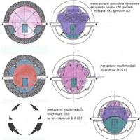 Articolazioni dello spazio all'interno del tumulo