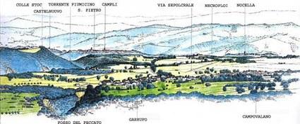La pianura di Campovalano